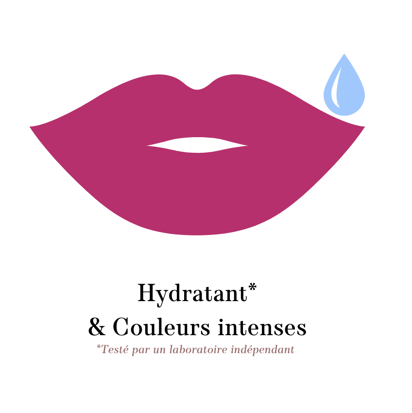Hydratant, Loesia maquillage biologique et naturel, Premier Rouge à lèvres français naturel et hydratant